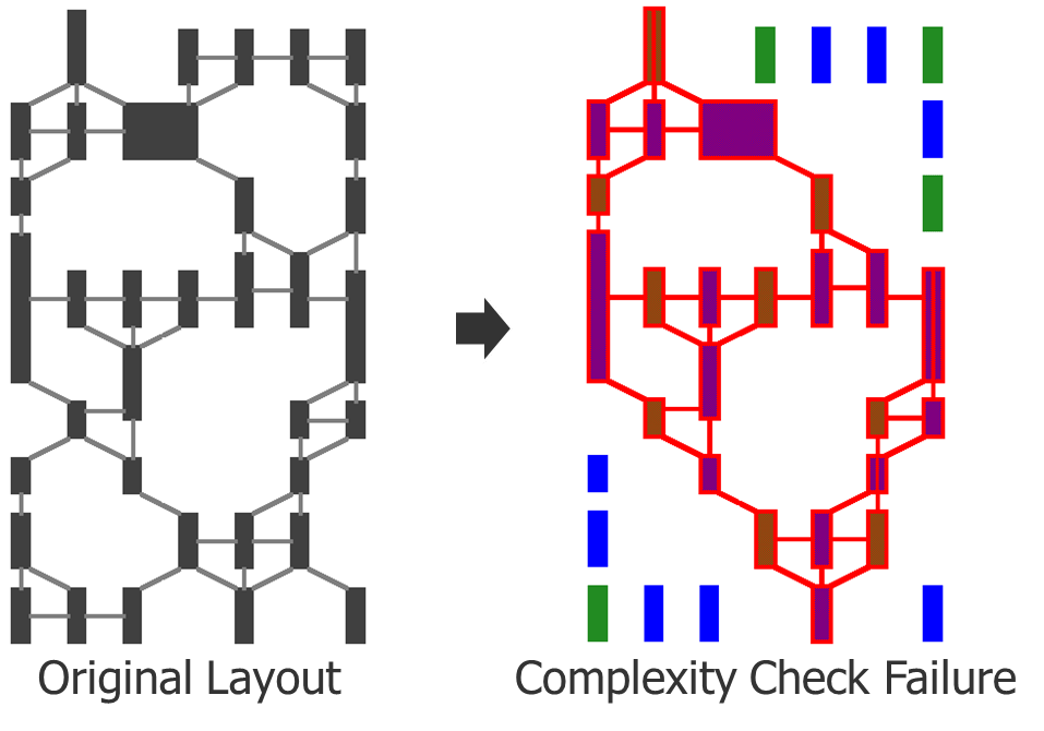 Fig8_Complexity-failure