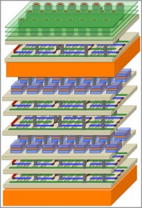 A multi-campus team led by Stanford engineers Subhasish Mitra and H.-S. Philip Wong has developed a revolutionary high-rise architecture for computing. (Source: Stanford University)