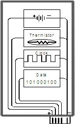 Figure 4 cadex