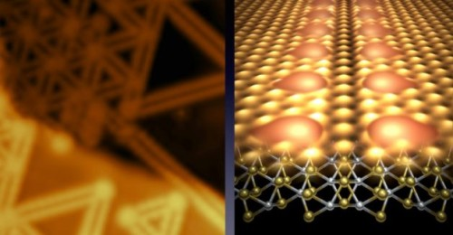 The left microscopy image shows linear defects that cross the 2-D semiconductor like veins. The defects are located between the parallel lines. The right image is a combination of the theoretical atomic structure on the bottom, and a microscopy image on top that shows individual selenium atoms in gold and the charge density wave in red. (Source: Berkeley Lab)