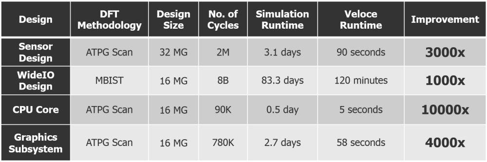 fig 1 comparison chart opt 1