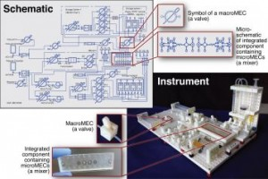 How to build a lab instrument (Source: UC Riverside)