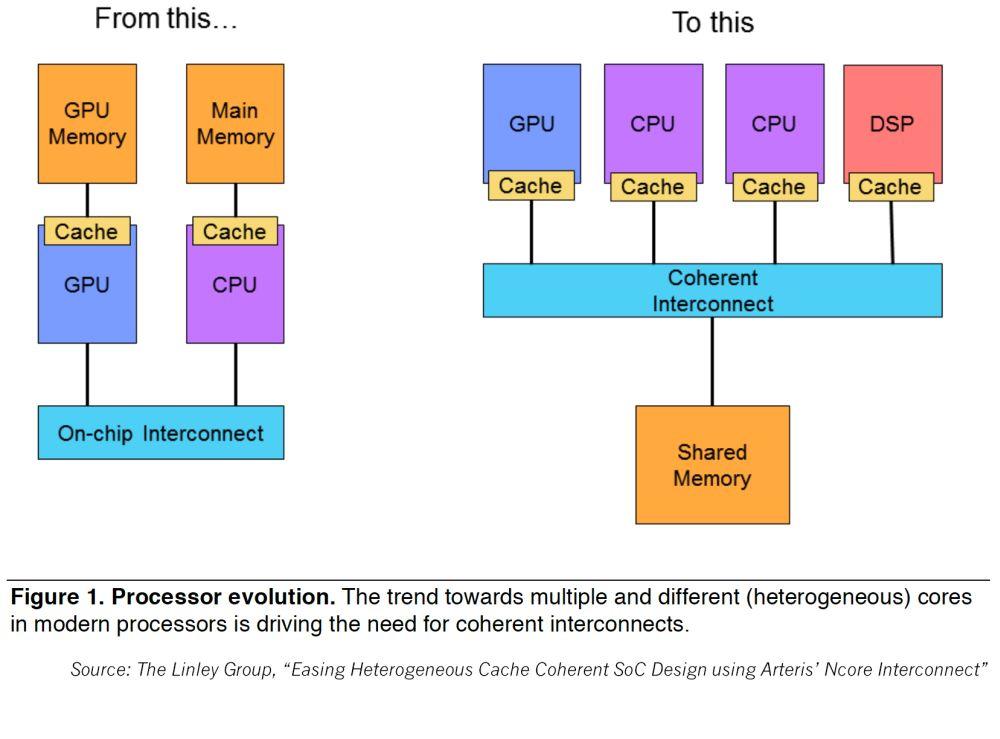linley-block-diagram
