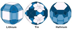 Shapes of the elements lithium, tin and hafnium from Crystalium. (Source:  UC San Diego)