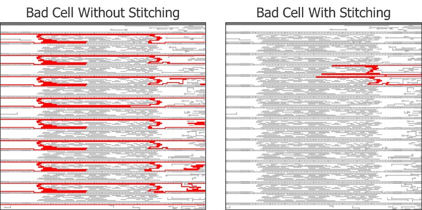 fig6_bad-cell-w-dp-errors
