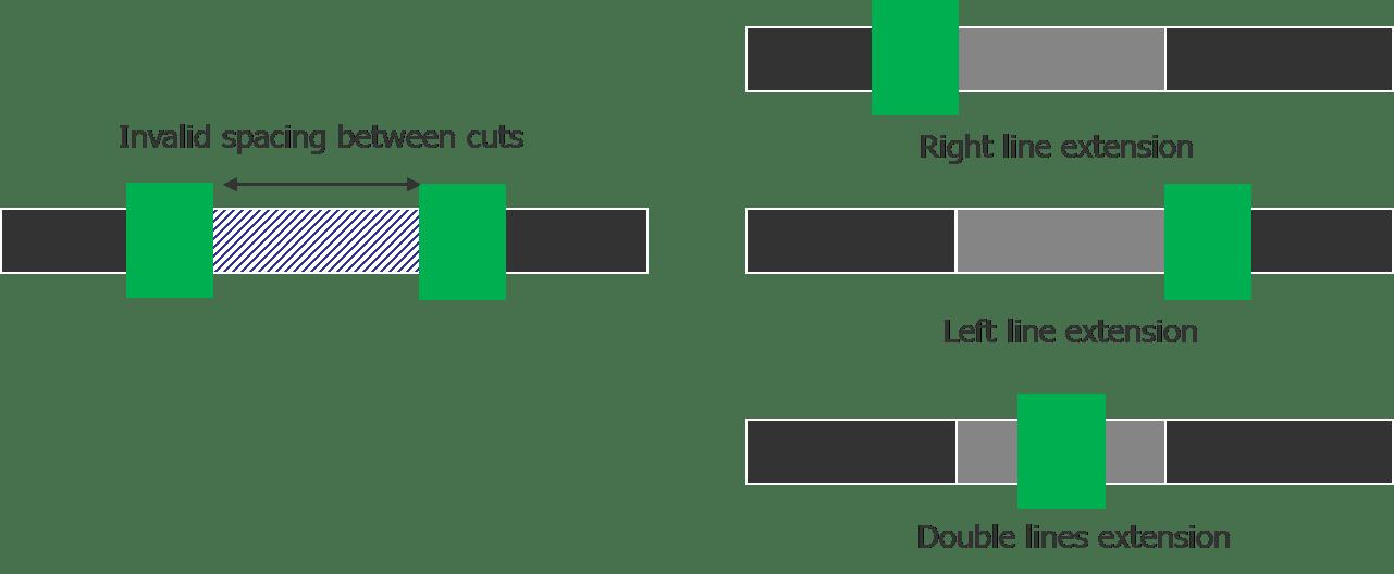 fig9_cut-drops