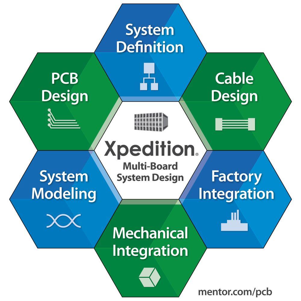 xpedition-mbsd-visualurl-final