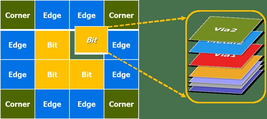 fig1_sram-block