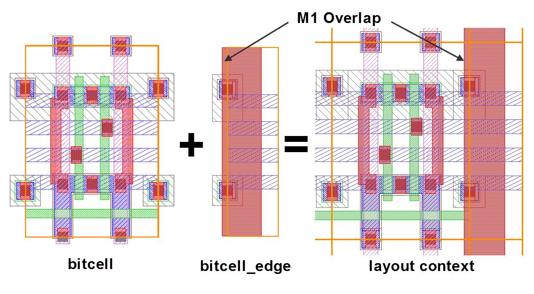 fig5_contextual-interaction