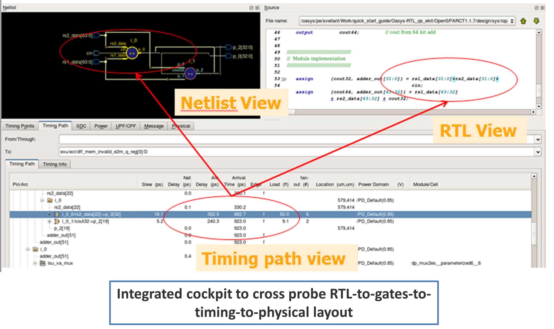 IP qual flow 3
