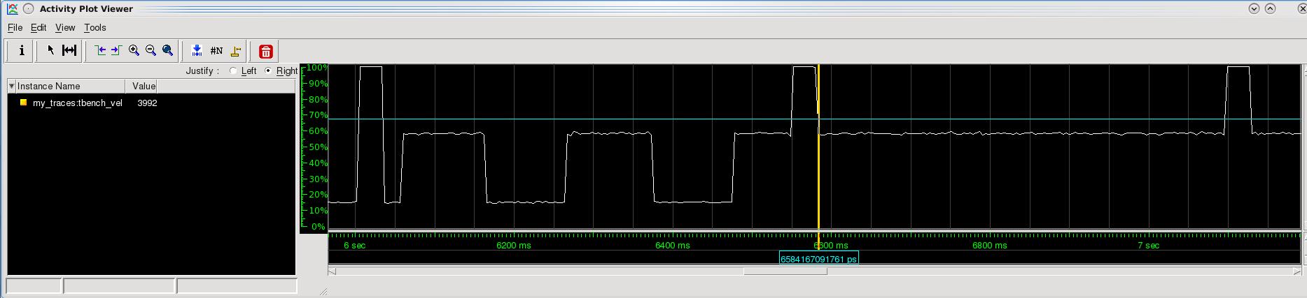 codelink LP Figure 3