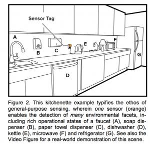 Semiconductor Engineering Synthetic Sensors: Towards