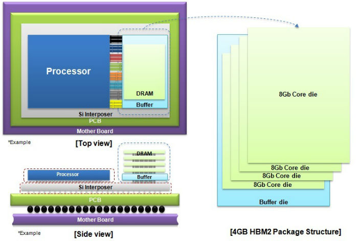 Semiconductor Engineering - Packaging Challenges For 2018
