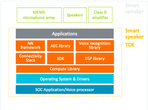 Semiconductor Engineering - Five steps to successful threat