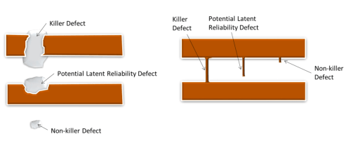 small resolution of fig 2 potential defect versus killer defect