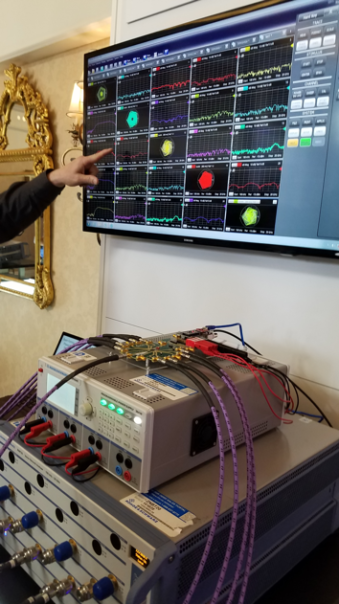 Rohde & Schwarz multiport network analyzer ZNBT20 used in a 5G beamforming demo, where the device under test is an evaluation board from Analog Devices. Source: Semiconductor Engineering