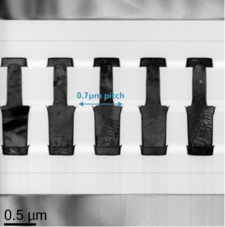 TEM hybrid Cu/SiCN to Cu/SiCN bonding. Top Cu pads are 270nm and bottom ones are 400nm with 700nm pitch. Source: Imec