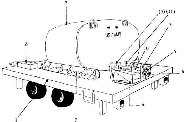 Figure 1-l Frailer Mounted Liquid Dispensing Tank Ilnit