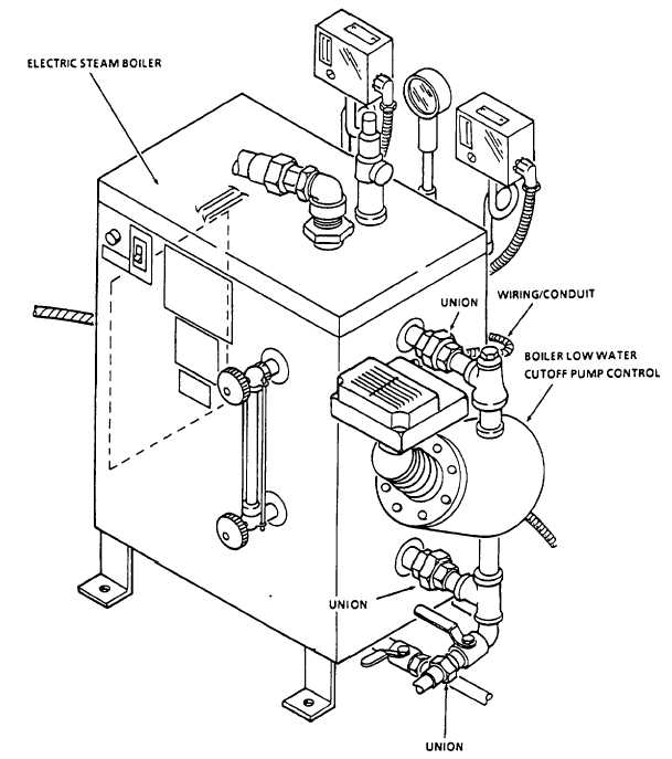 Low Water Cut Off Wiring Diagram