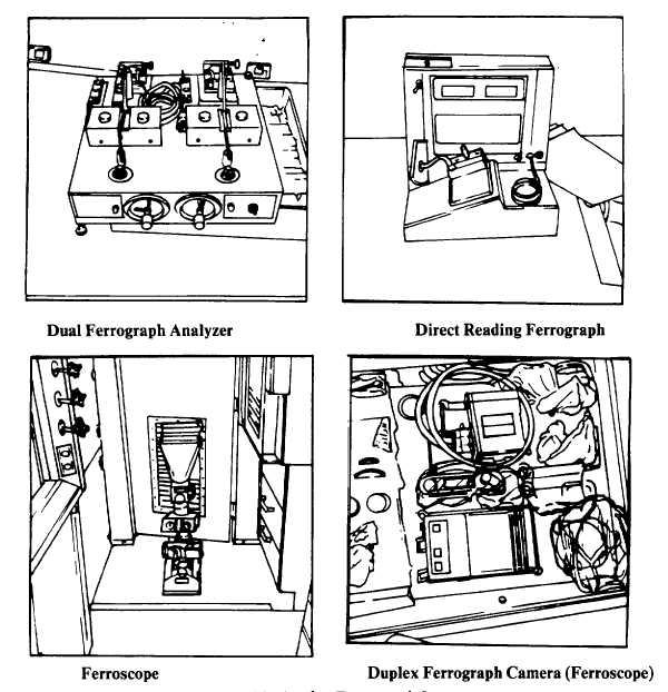 Figure 1-14. Duplex Ferrograph System
