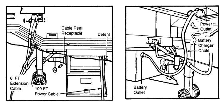 Figure 2-4. Cable Reel Assembly