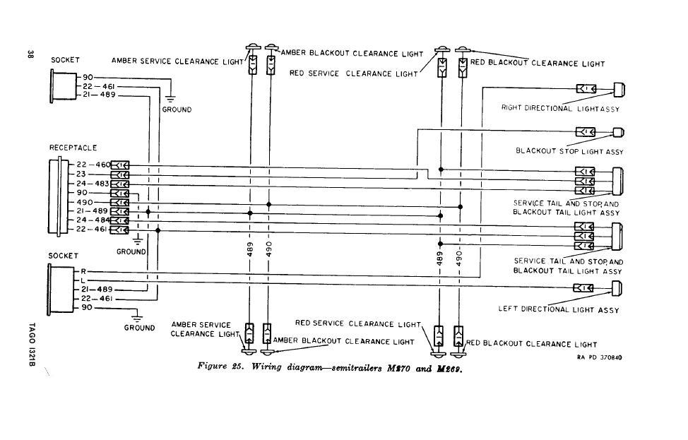 4 pin trailer wiring diagram flat way efcaviation jeep xj semi truck lighting -trailer • 138dhw.co