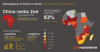 China's Investment in Africa  Semonegna Ethiopia
