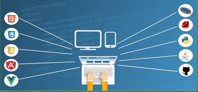 Creazione di una copia statica di un sito Web dinamico