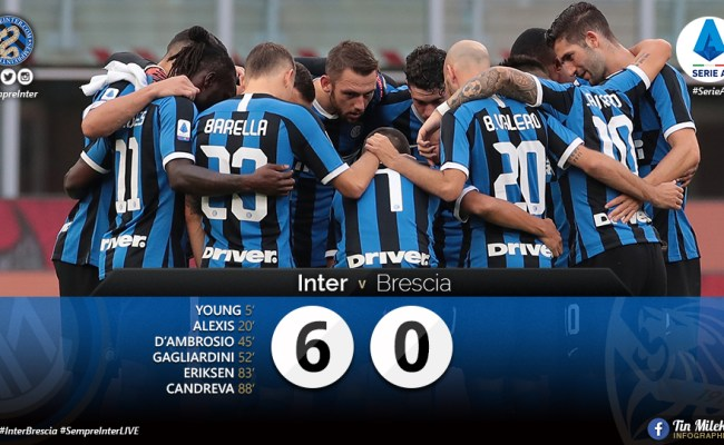 Watch Highlights Inter 6 0 Brescia Welcome To The