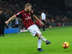 Abate AC Milan