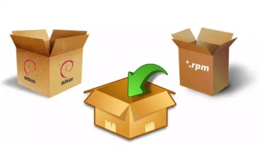 Como converter pacotes de diversas distribuições Linux DEB, RPM, PKG, TGZ