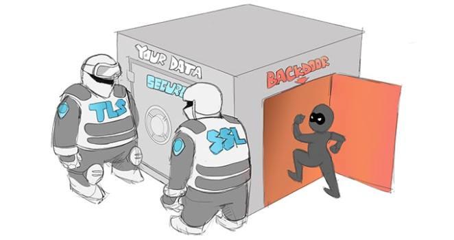 Backdoor é descoberto em dispositivos FTTH do fornecedor chinês C-Data
