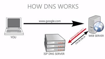 lista-2018-servidores-dns-gratuitos-rapidos-internet
