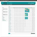 como-instalar-schooltool-no-ubuntu-linux-ppa