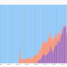html5-vs-flash-revenue-2016-2017