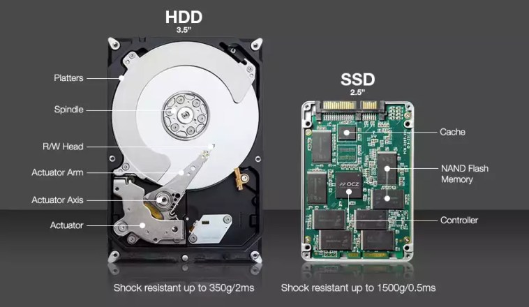 como-verificar-o-que-pode-esta-causando-lentidão-no-seu-HDD-no-Linux