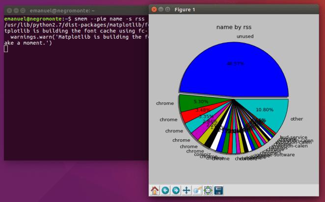 como-verificar-consumo-de-memoria-no-ubuntu-via-terminal