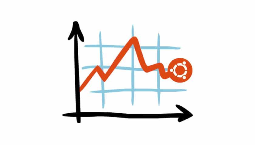 Canonical lança site com estatísticas de uso do Ubuntu
