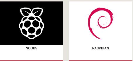 Raspbian melhora o suporte ao Raspberry Pi 4