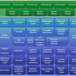 Kernel Linux 5.0 RC3 é lançado, Torvalds comenta o que vem por aí.