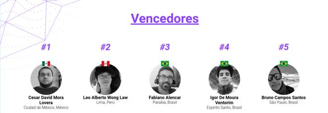Três brasileiros vencem Maratona Behind the Code da Red Hat