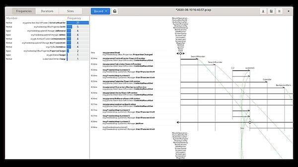 como-instalar-o-bustle-um-diagramador-d-bus-no-ubuntu-fedora-debian-e-opensuse