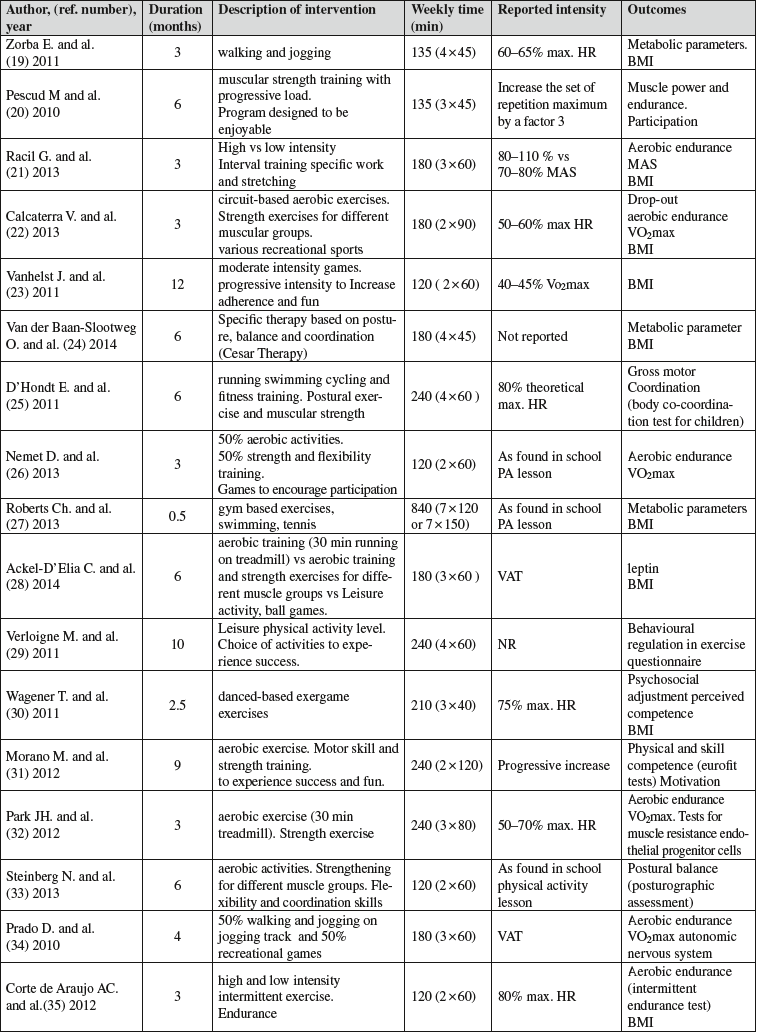 Table 1b-2