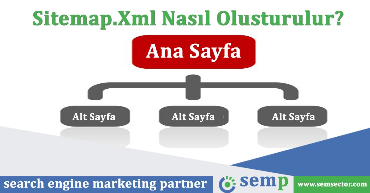 Sitemap Xml Nasıl Olusturulur?
