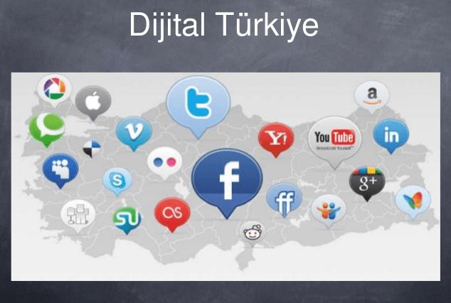 Dijital Türkiye Sunumu