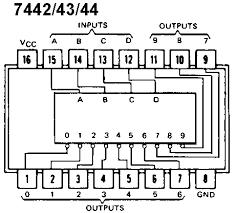 Sn 7495 datasheet