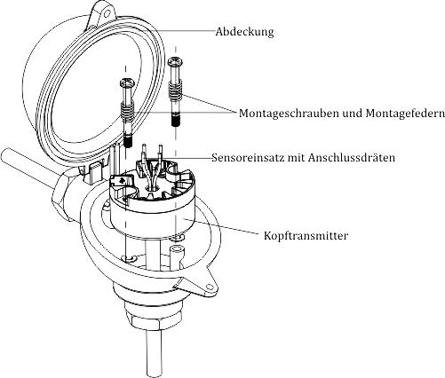 temperature transmitter,pressure transmitter,gas detector