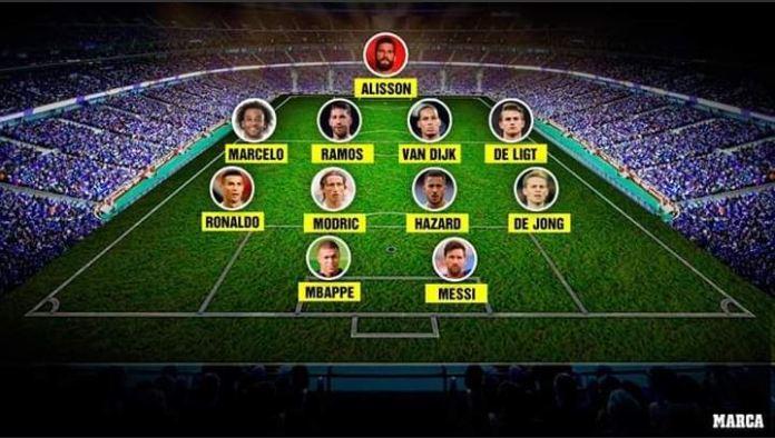 maraca - Fifa The Best - Marca dévoile l'équipe-type: Sadio Mané encore zappé