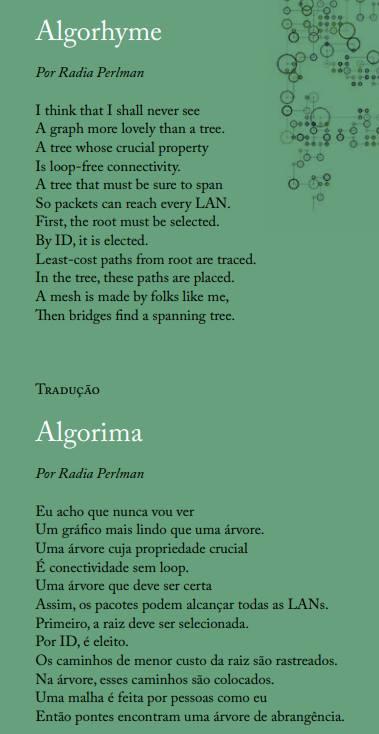 Algorima