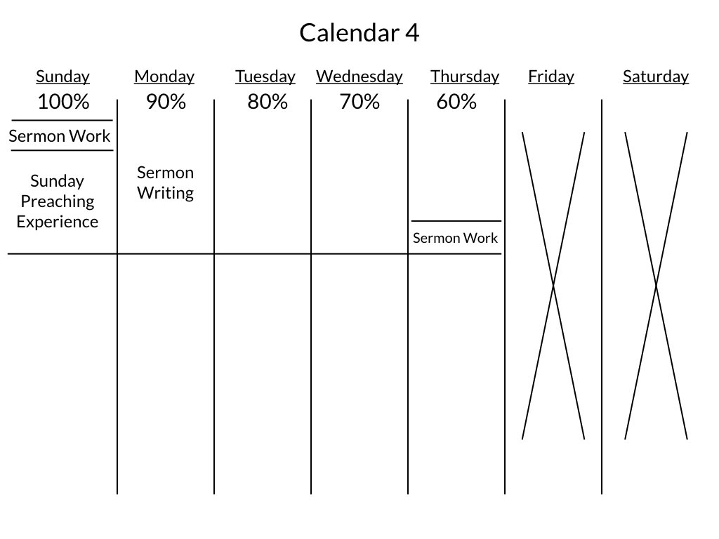 How Pastors Schedule Their Week For Maximum Impact